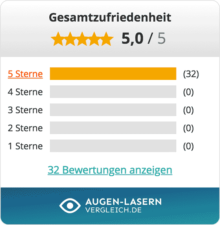 2018-09-12_Widget_Augen-Lasern-Vergleich-de-32-Bewertungen